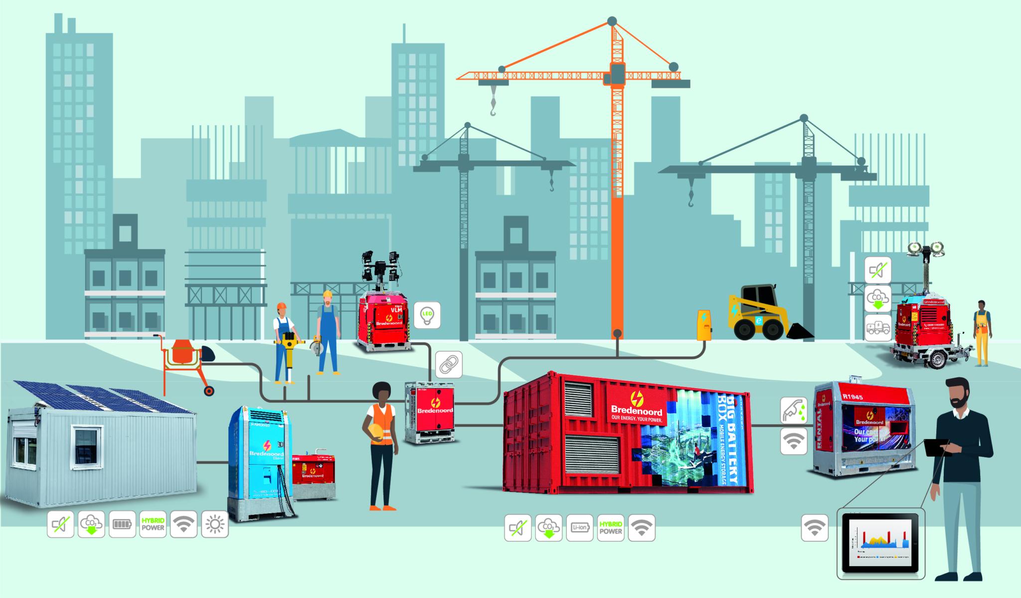 Grafik-VDBUM-Artikel-Mobiler-Strom-auf-der-Baustelle-–-sicher-und-nachhalt.jpg#asset:126567