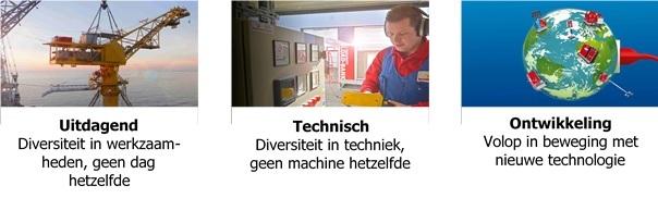 Werkvoorbereider-service.jpg#asset:131543